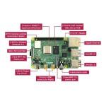 رزبری پای 4 - Raspberry Pi 4 B UK (اورجینال - ساخت انگلستان) - با رم 4 گیگ